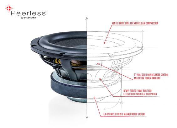 Komponen Speaker Peerless Seri SDF