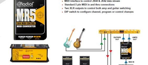 Translator Sinyal MIDI Radial MR5