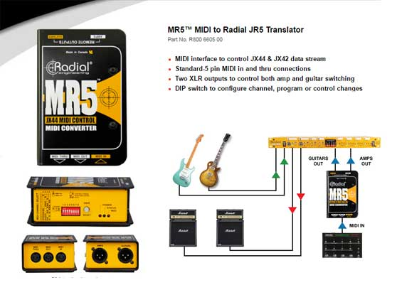 Translator Sinyal MIDI Radial MR5