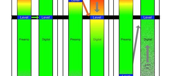 Belajar Setting Level Sound System Yang Bagus