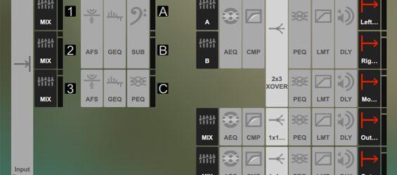 Teknik Menyelaraskan Sistem Pemrosesan DSP Untuk Mendapatkan Karakter Asli Sound System