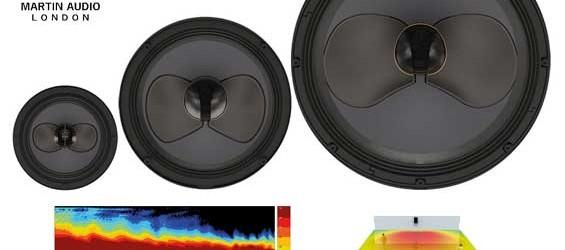Komponen Speaker Martin Audio CDD