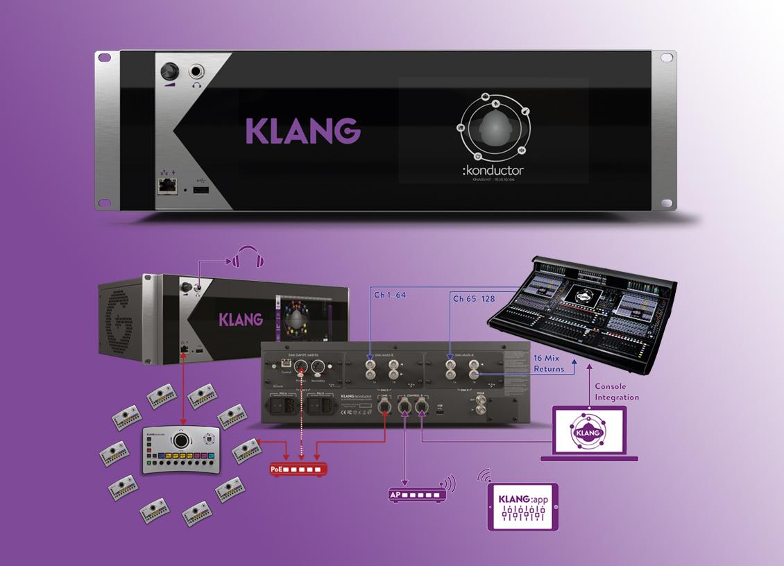prosesor mixing audio imersif Klang : konductor