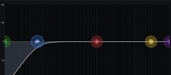 Belajar Teknik Sound System :  Saringan High Pass Filter