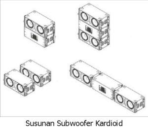 susunan-subwoofer-kardioid